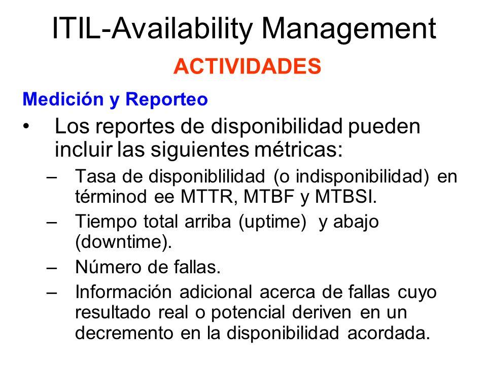 ITIL-Availability Management ACTIVIDADES Medición y Reporteo Los reportes de disponibilidad pueden incluir las siguientes métricas: –Tasa de disponibl
