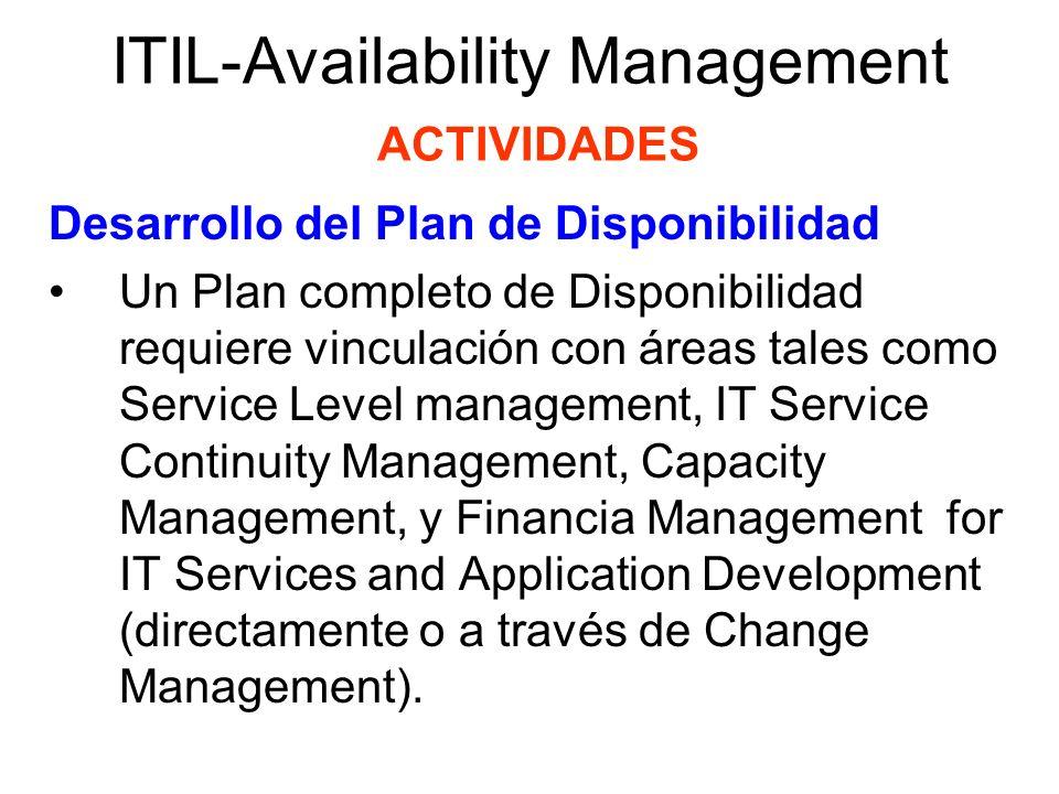 ITIL-Availability Management ACTIVIDADES Herramientas Para ser eficiente, el Availability Management debe usar un conjunto de herramientas para las siguientes actividades: Determinación del downtime Registro histórico de información Generación de reportes Análisis Estadístico Análisis de Impacto