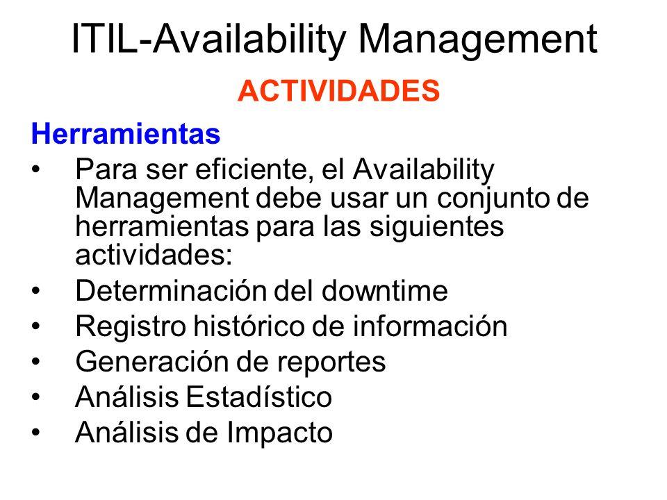 ITIL-Availability Management ACTIVIDADES Herramientas Availability Management usa información proveniente de registros de Incident Management, el CMDB y la Capacity Database.