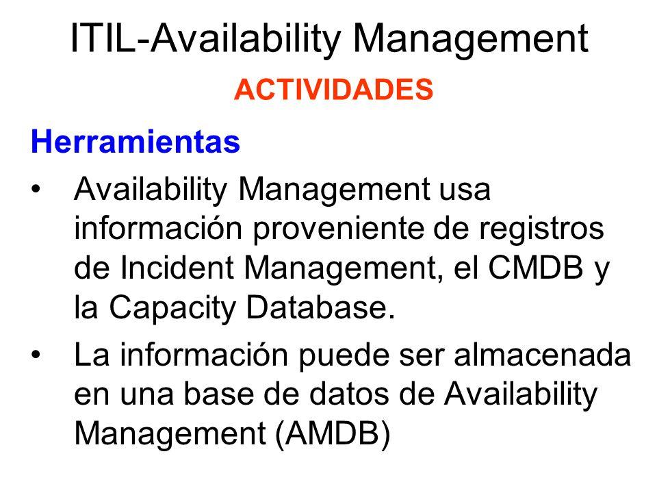 ITIL-Availability Management ACTIVIDADES Herramientas Availability Management usa información proveniente de registros de Incident Management, el CMDB(Configuration Management Data Base) y la Capacity Database.