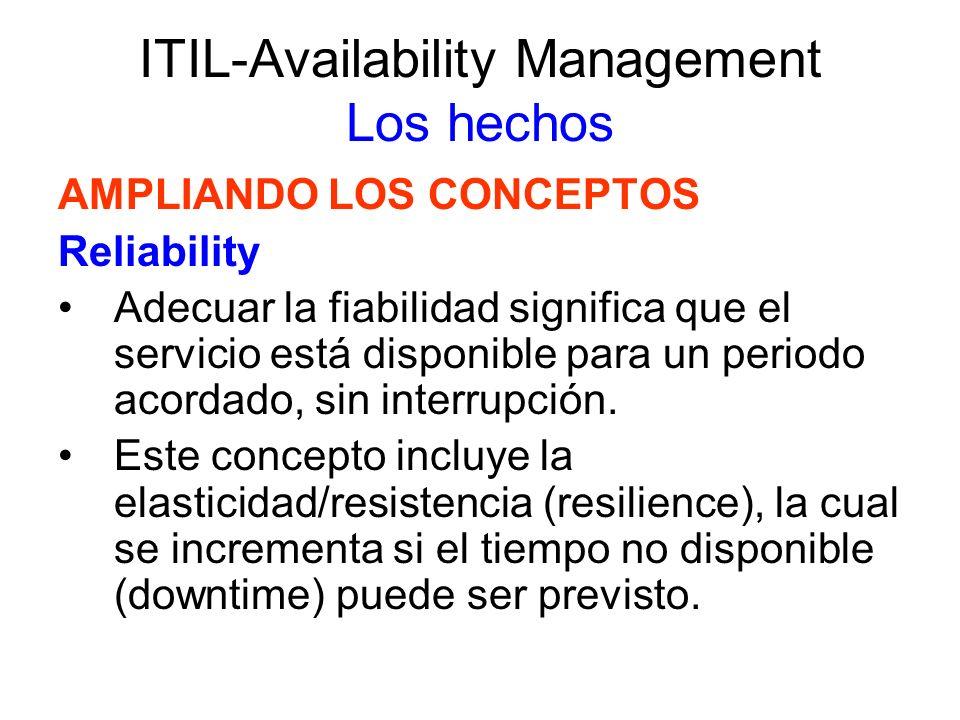 ITIL-Availability Management Los hechos AMPLIANDO LOS CONCEPTOS Reliability Se calcula empleando estadísticas y se determina como una combinación de: 1.Fiabilidad de los componentes usados para proveer el servicio.