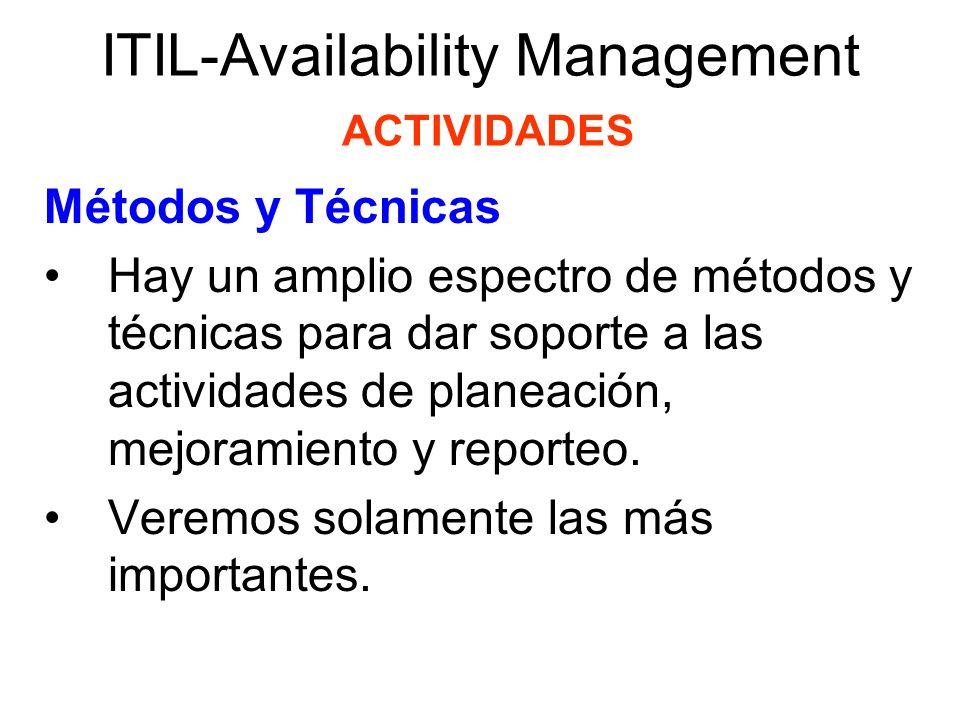 ITIL-Availability Management ACTIVIDADES Métodos y Técnicas Hay un amplio espectro de métodos y técnicas para dar soporte a las actividades de planeac