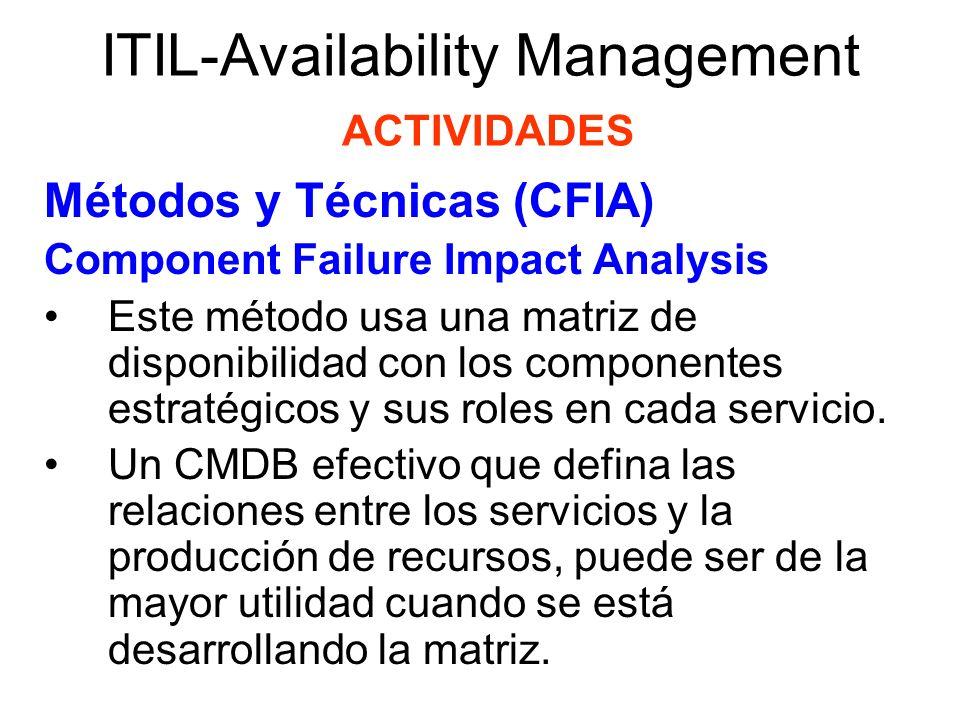 ITIL-Availability Management ACTIVIDADES Métodos y Técnicas (CFIA) Component Failure Impact Analysis En el ejemplo anterior, se muestra que los elementos de configuración marcados con X para muchos servicios, son elementos importantes en la infraestructura de TI (análisis horizontal), y que los servicios que frecuentemente son marcados con X son complejos y sensibles a fallas (análisis vertical).