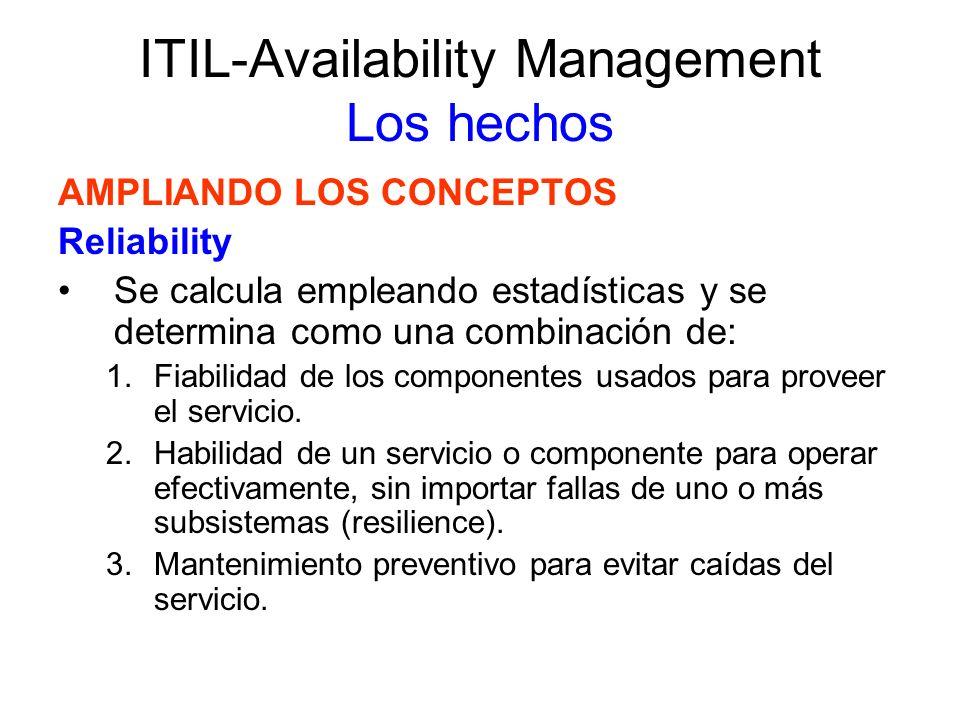 ITIL-Availability Management Los hechos AMPLIANDO LOS CONCEPTOS Reliability Se calcula empleando estadísticas y se determina como una combinación de: