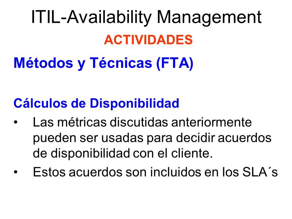 ITIL-Availability Management ACTIVIDADES Métodos y Técnicas (FTA) Cálculos de Disponibilidad Esta fórmula puede usarse para determinar si la disponibilidad alcanzada cumple con los requerimientos de la disponibilidad acordada.