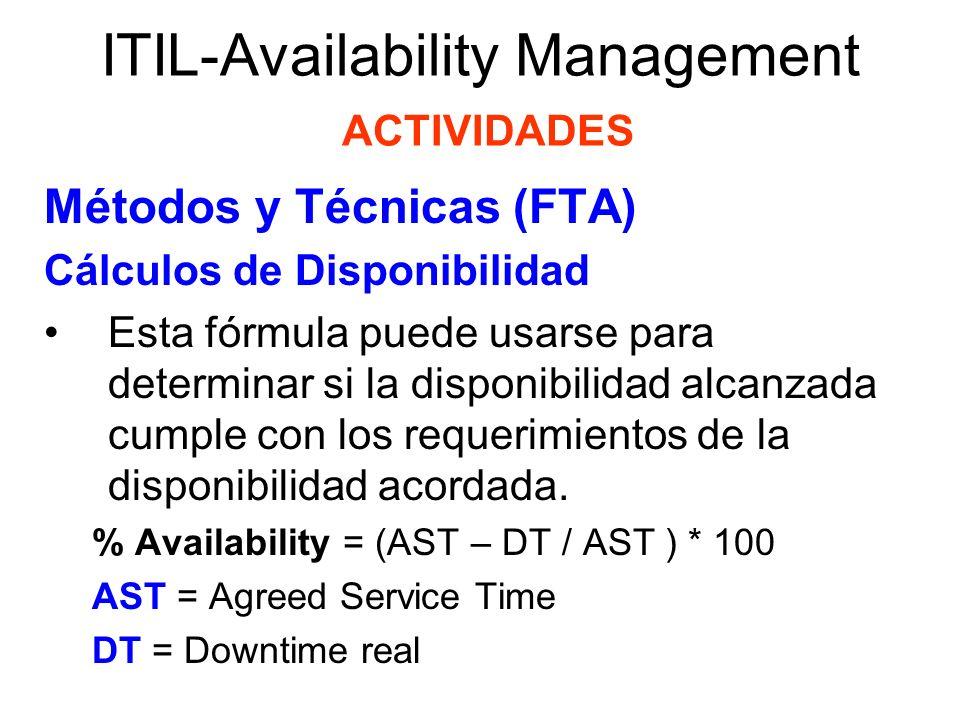 ITIL-Availability Management ACTIVIDADES Métodos y Técnicas (FTA) Cálculos de Disponibilidad El tiempo arriba (uptime) obtenido proviene de la diferencia entre el tiempo acordado (AST) uy el tiempo abajo (DT- downtime) real.