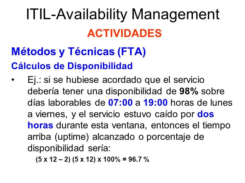 ITIL-Availability Management ACTIVIDADES Métodos y Técnicas (FTA) Cálculos de Disponibilidad Ej.: si se hubiese acordado que el servicio debería tener