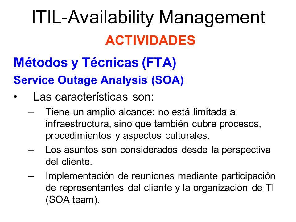 ITIL-Availability Management ACTIVIDADES Métodos y Técnicas (FTA) Service Outage Analysis (SOA) Las beneficios incluyen: –Enfoque más eficiente –Comunicación directa entre cliente y proveedor –Amplia base para propuestas de mejora.