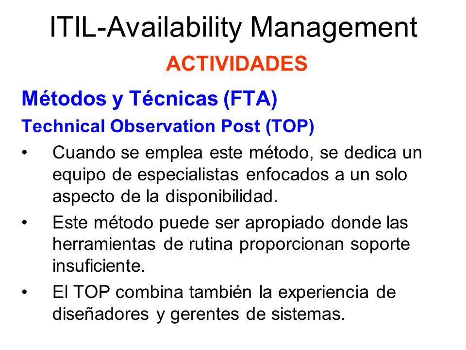 ITIL-Availability Management ACTIVIDADES Métodos y Técnicas (FTA) Technical Observation Post (TOP) Cuando se emplea este método, se dedica un equipo d