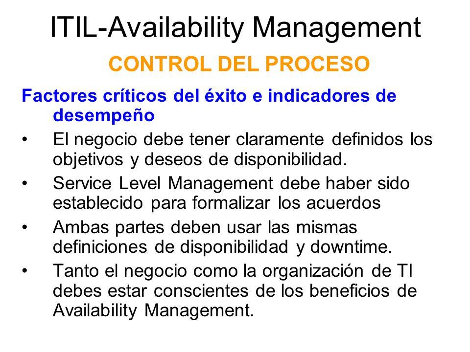 ITIL-Availability Management CONTROL DEL PROCESO Factores críticos del éxito e indicadores de desempeño Los indicadores de desempeño que muestran efectividad y eficiencia de Availability Management son: –Porcentaje de disponibilidad (uptime) por servicio o grupos de usuarios –Duración de downtime –Frecuencia de downtime
