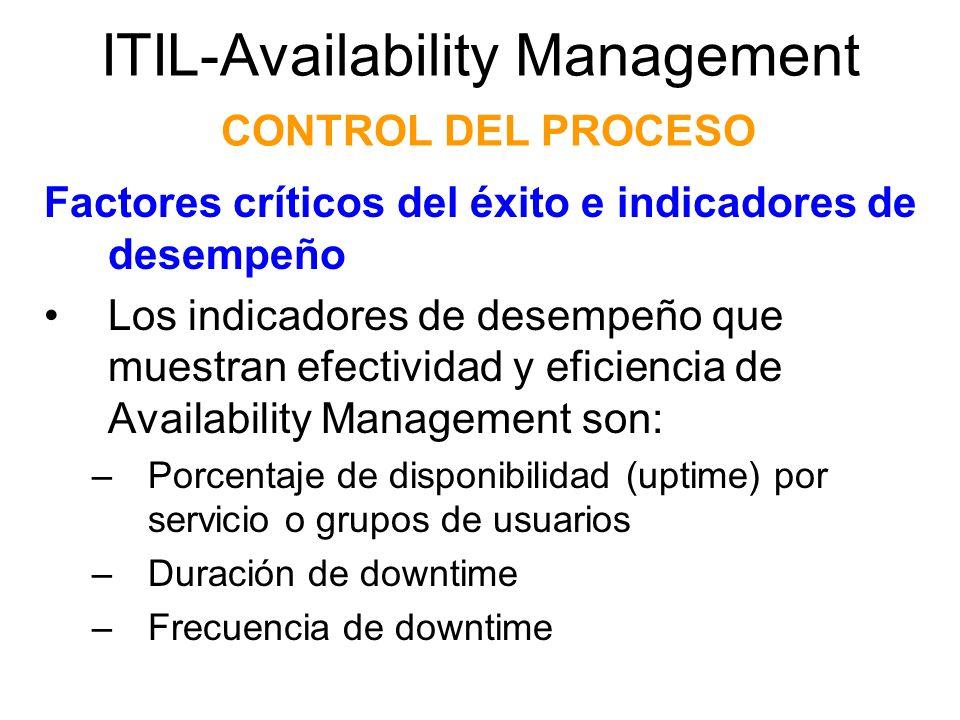 ITIL-Availability Management CONTROL DEL PROCESO Reporteo Las siguientes métricas pueden ser usadas para reportes de control del proceso: –Tiempos de Detección –Tiempos de Respuesta –Tiempos de Reparación –Tiempos de Recuperación –Uso exitoso de métodos apropiados (CFIA), CRAMM, SOA) –Extensión del proceso de implementación: servicios, SLA´s y grupos de usuarios cubiertos por los SLAs.