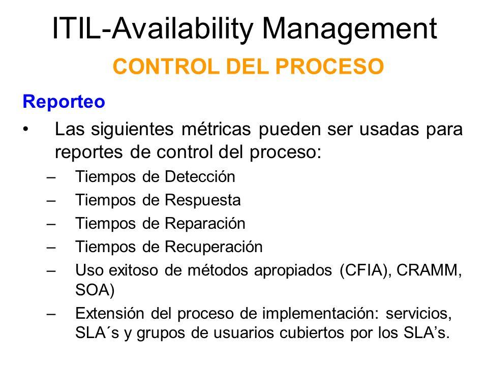 ITIL-Availability Management CONTROL DEL PROCESO Reporteo Las siguientes métricas pueden ser usadas para reportes de control del proceso: –Tiempos de