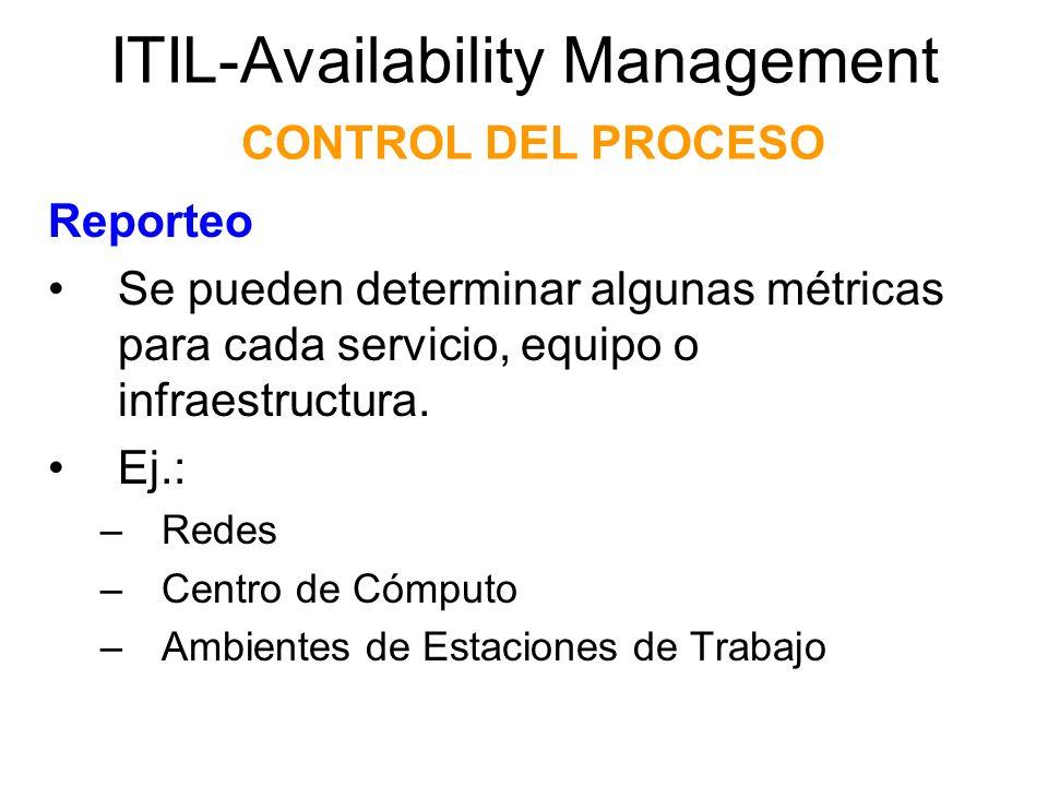 ITIL-Availability Management CONTROL DEL PROCESO Reporteo Se pueden determinar algunas métricas para cada servicio, equipo o infraestructura. Ej.: –Re