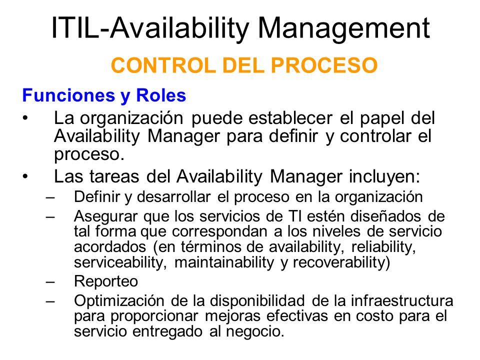 ITIL-Availability Management CONTROL DEL PROCESO Funciones y Roles La organización puede establecer el papel del Availability Manager para definir y c