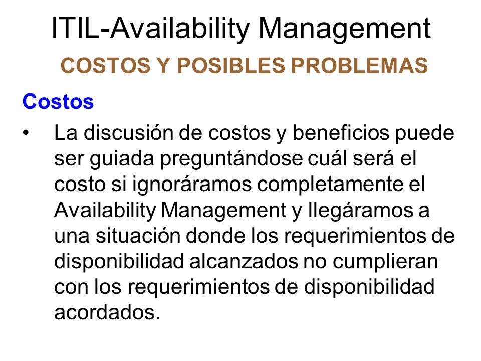 ITIL-Availability Management COSTOS Y POSIBLES PROBLEMAS Costos Estos serían los impactos sobre el cliente: –Productividad reducida –Beneficios y cambios reducidos –Recuperación de costos –Reclamos potenciales de terceros, etc.
