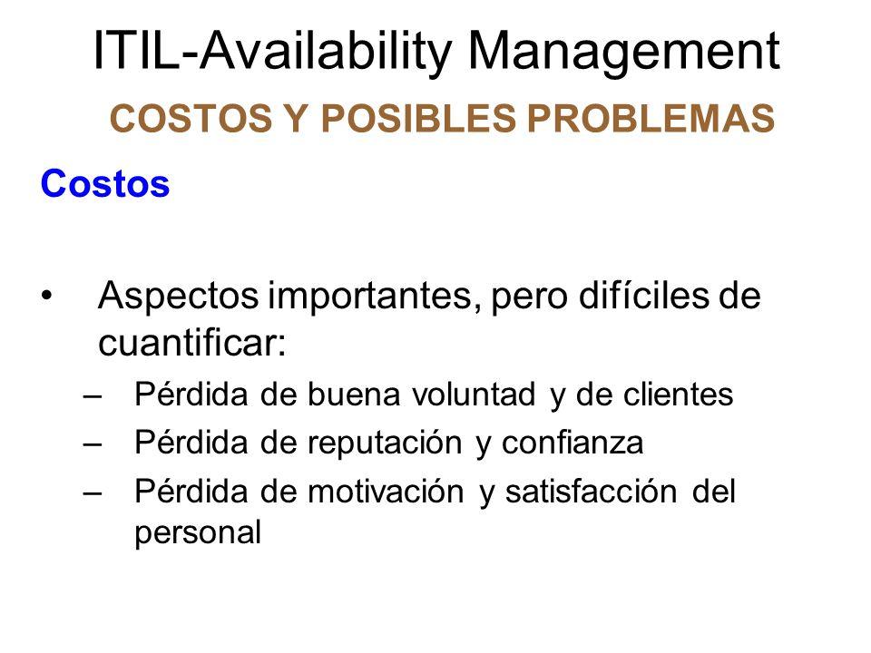 ITIL-Availability Management COSTOS Y POSIBLES PROBLEMAS Costos Aspectos importantes, pero difíciles de cuantificar: –Pérdida de buena voluntad y de c