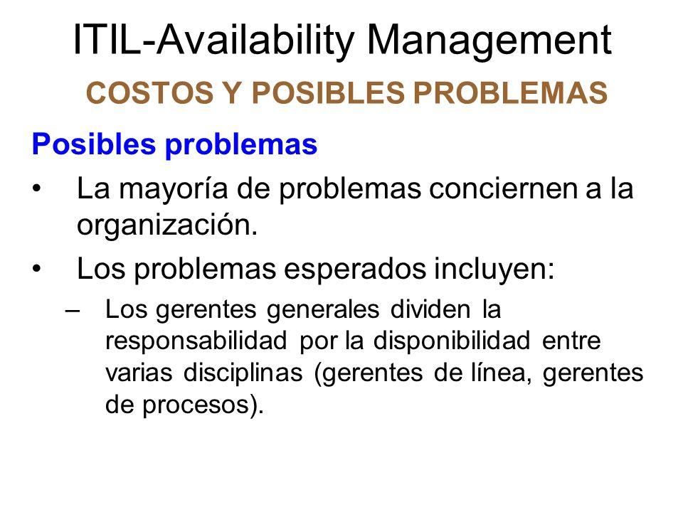 ITIL-Availability Management COSTOS Y POSIBLES PROBLEMAS Posibles problemas Los problemas esperados incluyen (cont …) –Cada gerente se siente responsable por pel o su propia área, y no hay coordinación general.