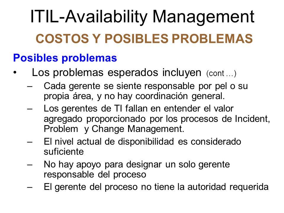 ITIL-Availability Management COSTOS Y POSIBLES PROBLEMAS Posibles problemas Aún con suficiente apoyo gerencial, podría presentarse: –Desestimación de recursos –Carencia de herramientas de medición y reporteo efectivas –Carencia de otros procesos tales como Service Level Management, Configuration Management, y Problem Management