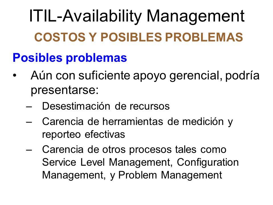 ITIL-Availability Management COSTOS Y POSIBLES PROBLEMAS Posibles problemas Si Availability Management es usado ineficientemente, podrían surgir los siguientes problemas: –Habrá dificultad para definir estándares apropiados de disponibilidad –Será más difícil conducir a los proveedores internos y externos –Será difícil comparar los costos de la disponibilidad contra los de la indisponibilidad –Si no se consideraron estándares de disponibilidad durante el diseño, podrían requerirse repetidas intervenciones para alcanzar los estándares y sería más costoso –Los estándares de disponibilidad no serán satisfechos, lo cual puede llevar a fallas en el cumplimiento con los objetivos del negocio –La satisfacción del cliente se verá reducida