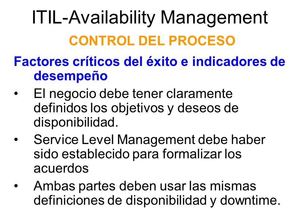 ITIL-Availability Management CONTROL DEL PROCESO Comentarios finales sobre posibles problemas Los problemas pueden ser solventados con un buen apoyo a la gerencia, con la persona adecuada con total responsabilidad sobre el proceso, herramientas apropiadas y una resolución rápida y efectiva de los problemas existentes.