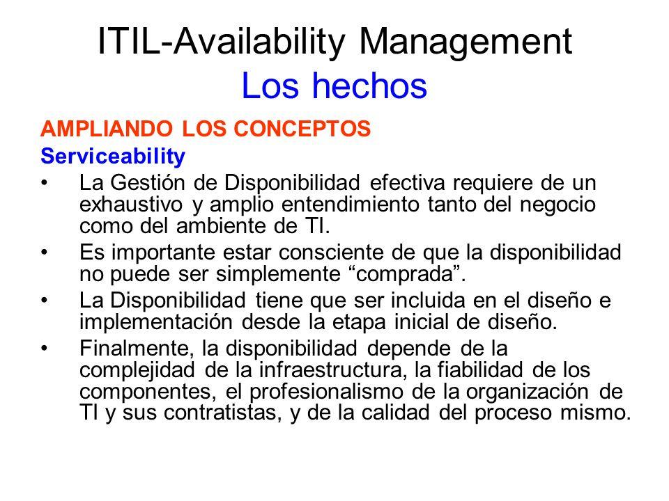ITIL-Availability Management Los hechos AMPLIANDO LOS CONCEPTOS Serviceability La Gestión de Disponibilidad efectiva requiere de un exhaustivo y ampli