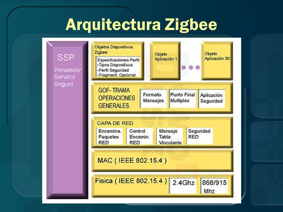 Arquitectura Zigbee