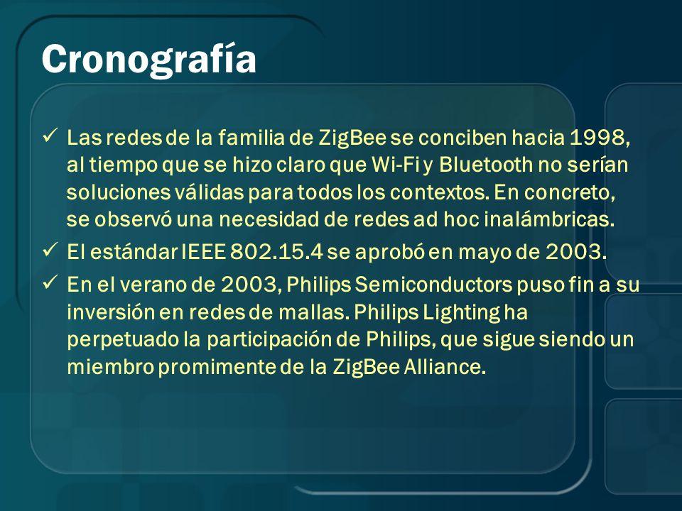 Cronografía Las redes de la familia de ZigBee se conciben hacia 1998, al tiempo que se hizo claro que Wi-Fi y Bluetooth no serían soluciones válidas p