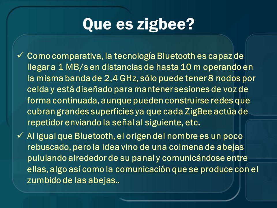 Comparación entre estándares Estándar Ancho de Banda Consumo de potencia VentajasAplicaciones Wi-FiHasta 54Mbps400ma transmitiendo, 20ma en reposo Gran ancho de banda Navegar por Internet, redes de ordenadores, transferencia de ficheros Bluetooth1 Mbps40ma transmitiendo, 0.2ma en reposo Interoperativid ad, sustituto del cable Wireless USB, móviles, informática casera ZigBee250 kbps30ma transmitiendo, 3ma en reposo Batería de larga duración, bajo coste Control remoto, productos dependientes de la batería, sensores, juguetería