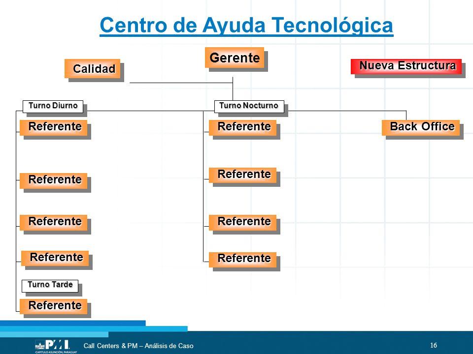 16 Call Centers & PM – Análisis de Caso Centro de Ayuda Tecnológica Nueva Estructura Nueva Estructura Gerente Calidad Referente Referente Turno Diurno