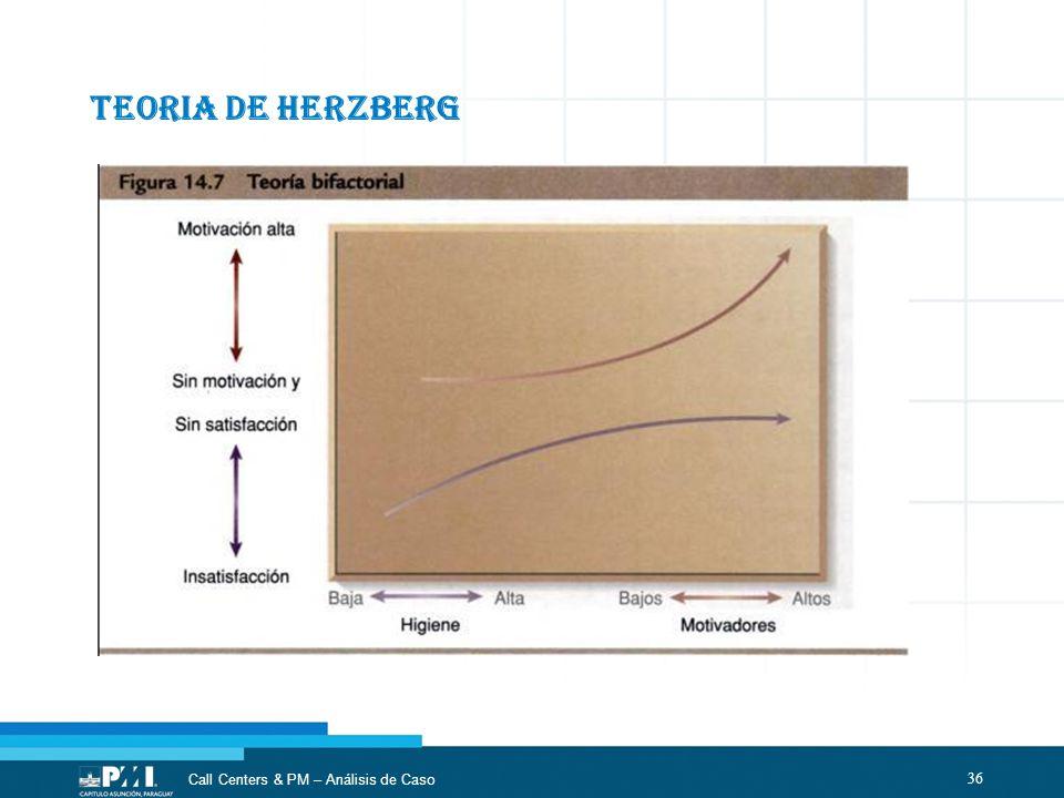 36 Call Centers & PM – Análisis de Caso TEORIA DE HERZBERG