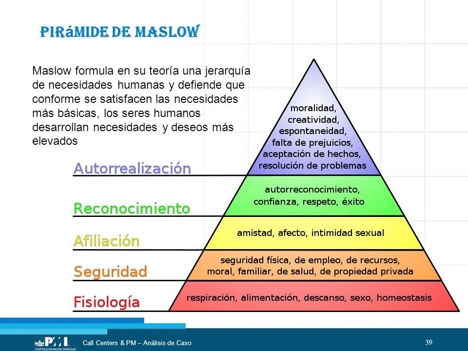 39 Call Centers & PM – Análisis de Caso Pir á mide de Maslow Maslow formula en su teoría una jerarquía de necesidades humanas y defiende que conforme