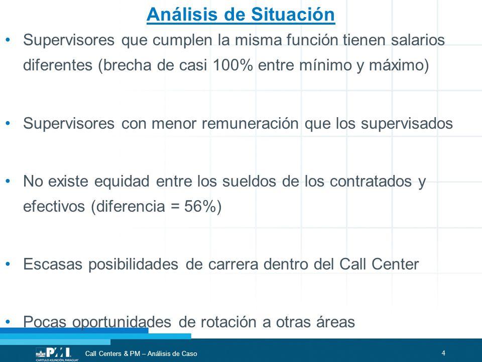 5 Call Centers & PM – Análisis de Caso Análisis de Situación Las búsquedas internas no presentan un horizonte de mejora económica, continúan con las mismas condiciones que en el Call Mucho tiempo en la misma función (promedio 3 años, máximo 4 años vs.