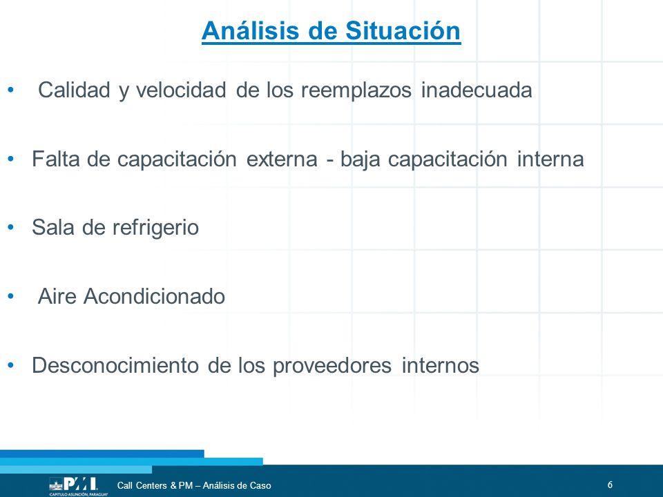6 Call Centers & PM – Análisis de Caso Análisis de Situación Calidad y velocidad de los reemplazos inadecuada Falta de capacitación externa - baja cap