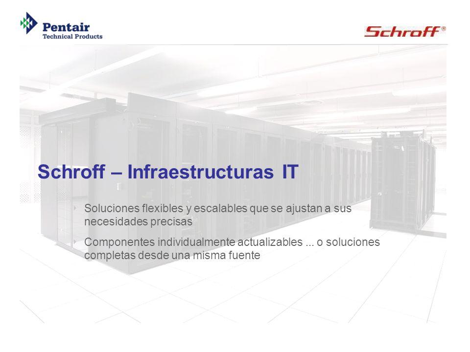 2 Schroff – Soluciones de infraestructuras IT para racks individuales o en batería Armarios Gestión de Cableado Distribución y Gestión de Energía Soluciones de Refrigeración individual o en batería Detección de incendios/supresión Acceso y entorno Monitorización