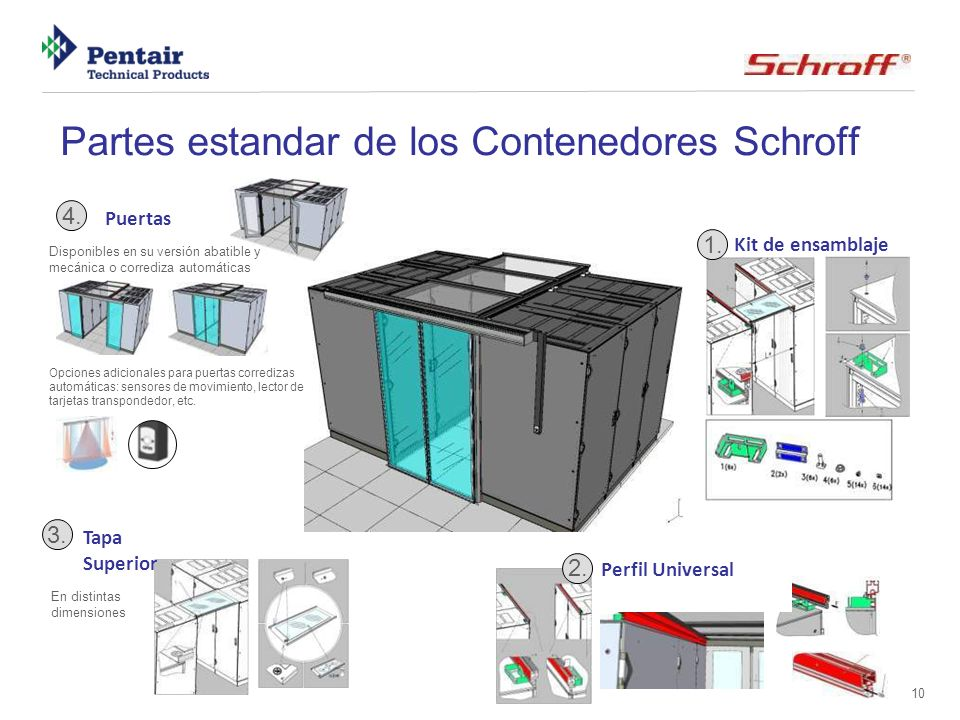 10 Partes estandar de los Contenedores Schroff Perfil Universal 2. Kit de ensamblaje 1. Puertas 4. Disponibles en su versión abatible y mecánica o cor