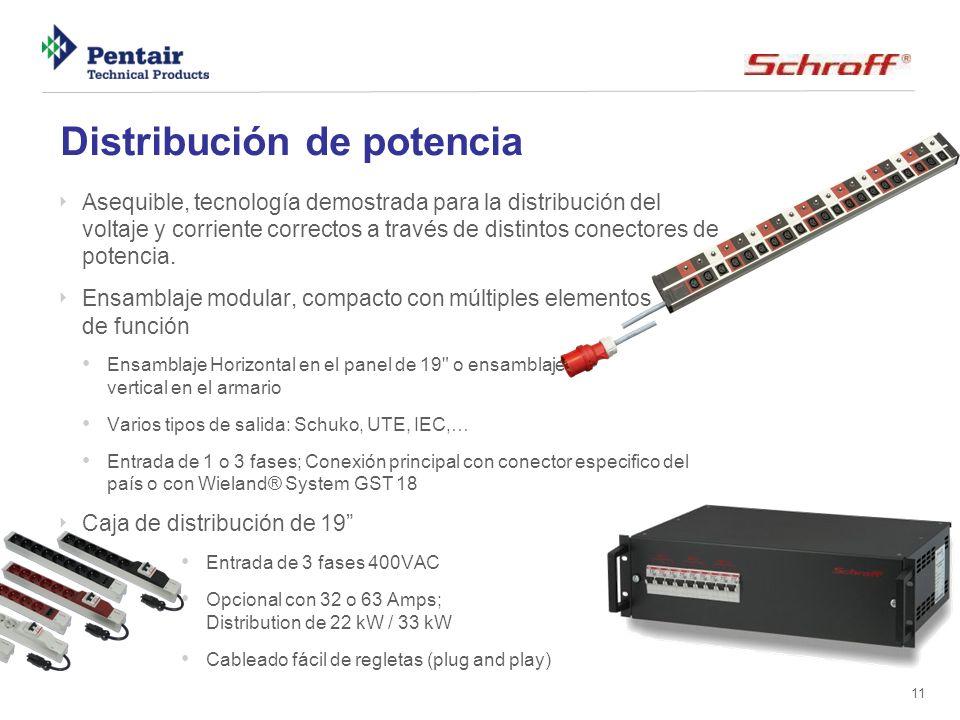 11 Distribución de potencia Asequible, tecnología demostrada para la distribución del voltaje y corriente correctos a través de distintos conectores d