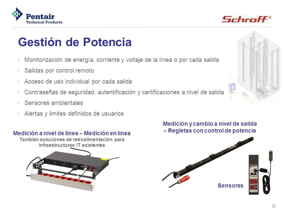 12 Gestión de Potencia Monitorización de energía, corriente y voltaje de la línea o por cada salida Salidas por control remoto Acceso de uso individua