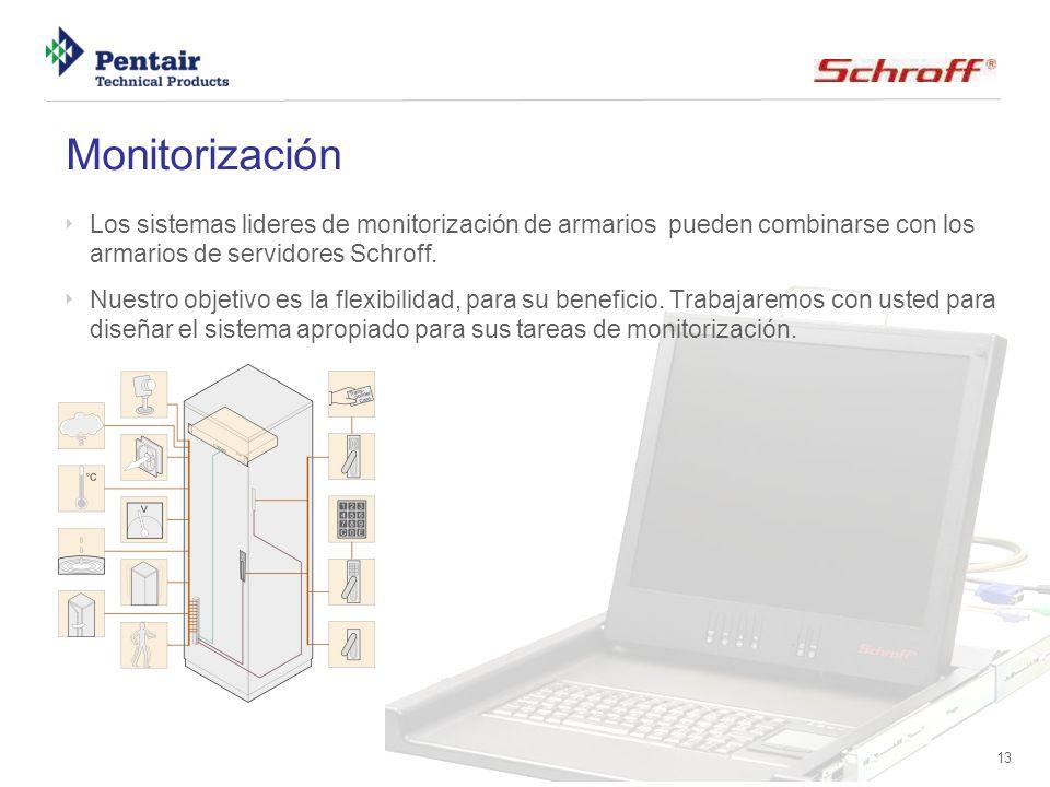 13 Monitorización Los sistemas lideres de monitorización de armarios pueden combinarse con los armarios de servidores Schroff. Nuestro objetivo es la