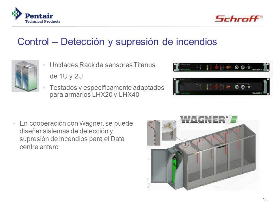 14 Control – Detección y supresión de incendios Unidades Rack de sensores Titanus de 1U y 2U Testados y especificamente adaptados para armarios LHX20