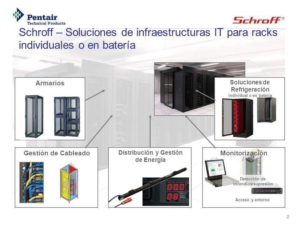 2 Schroff – Soluciones de infraestructuras IT para racks individuales o en batería Armarios Gestión de Cableado Distribución y Gestión de Energía Solu
