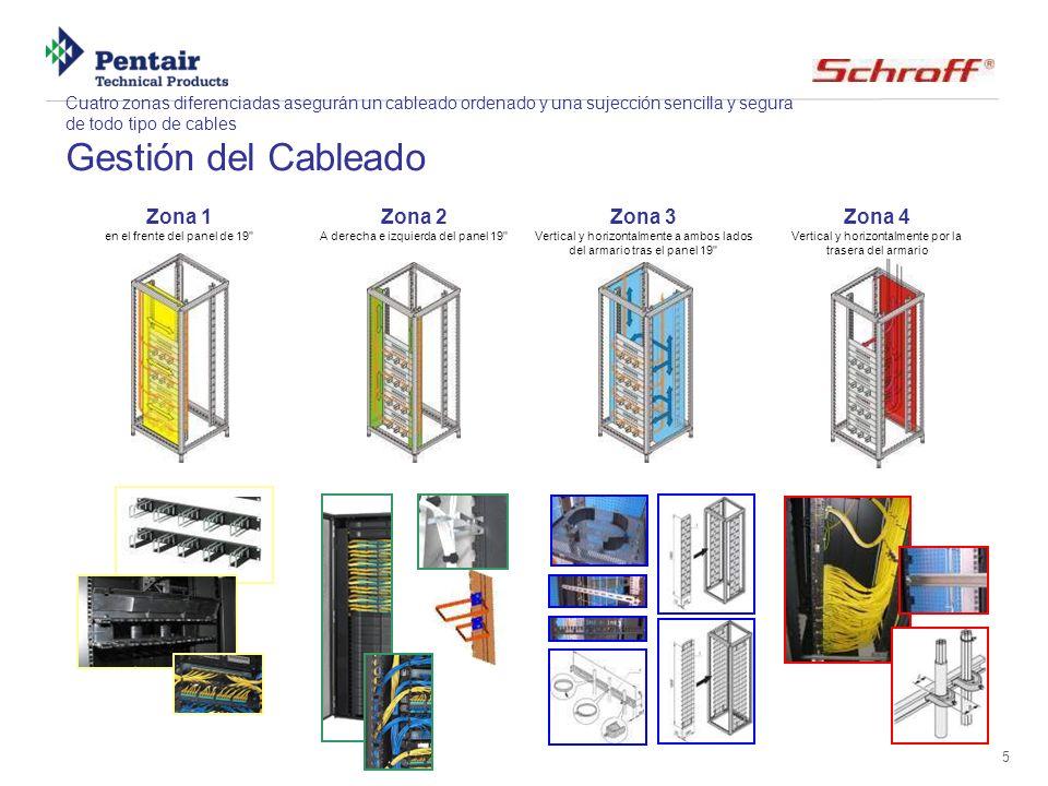 5 Cuatro zonas diferenciadas asegurán un cableado ordenado y una sujección sencilla y segura de todo tipo de cables Gestión del Cableado Zona 1 en el