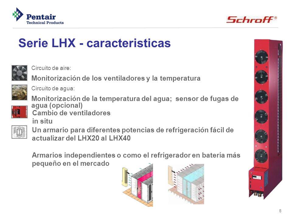 8 Serie LHX - caracteristicas Circuito de aire: Monitorización de los ventiladores y la temperatura Circuito de agua: Monitorización de la temperatura