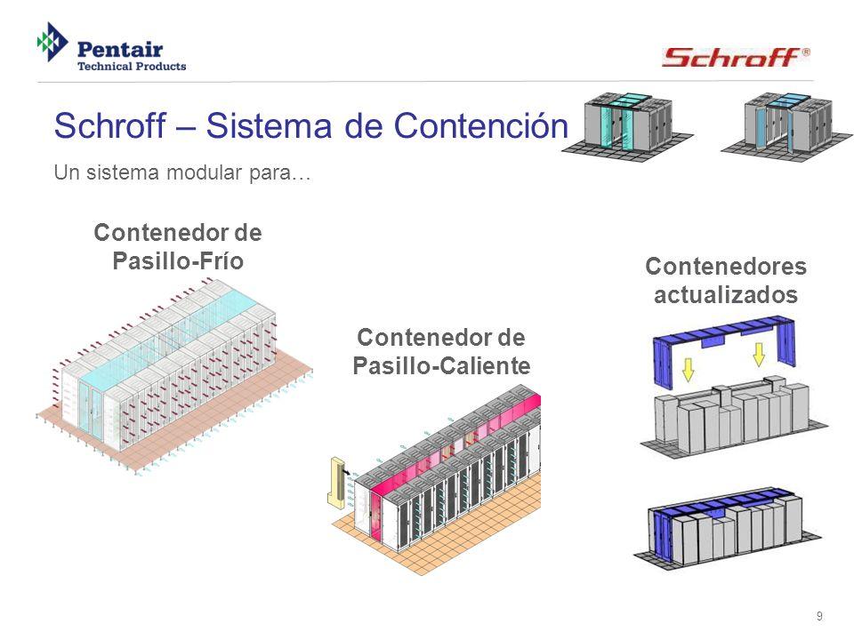 9 Schroff – Sistema de Contención Contenedor de Pasillo-Caliente Contenedor de Pasillo-Frío Contenedores actualizados Un sistema modular para…