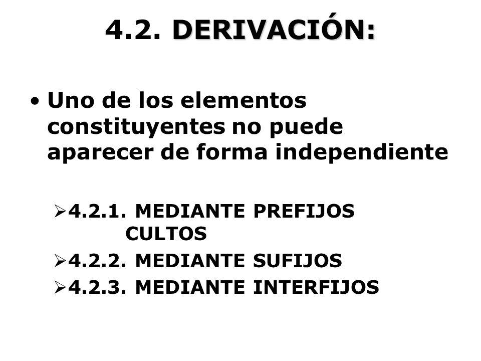 DERIVACIÓN: 4.2. DERIVACIÓN: Uno de los elementos constituyentes no puede aparecer de forma independiente 4.2.1. MEDIANTE PREFIJOS CULTOS 4.2.2. MEDIA