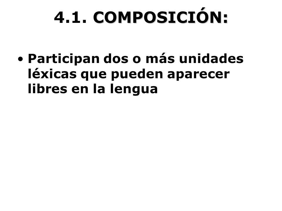 COMPOSICIÓN: 4.1. COMPOSICIÓN: Participan dos o más unidades léxicas que pueden aparecer libres en la lengua
