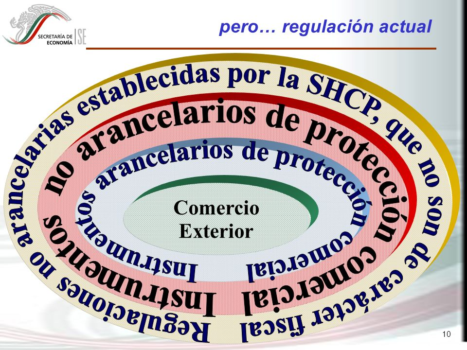 10 pero… regulación actual Comercio Exterior