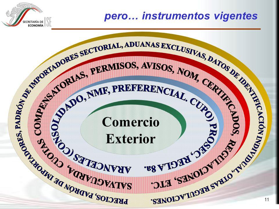 11 Comercio Exterior pero… instrumentos vigentes