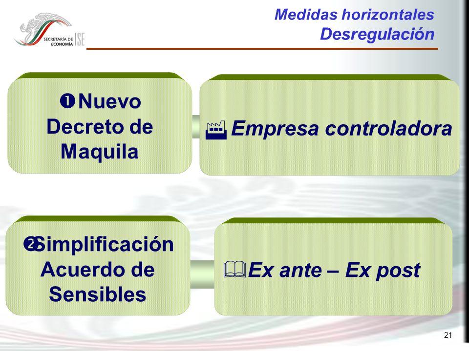 21 Empresa controladora Nuevo Decreto de Maquila Simplificación Acuerdo de Sensibles Ex ante – Ex post Medidas horizontales Desregulación
