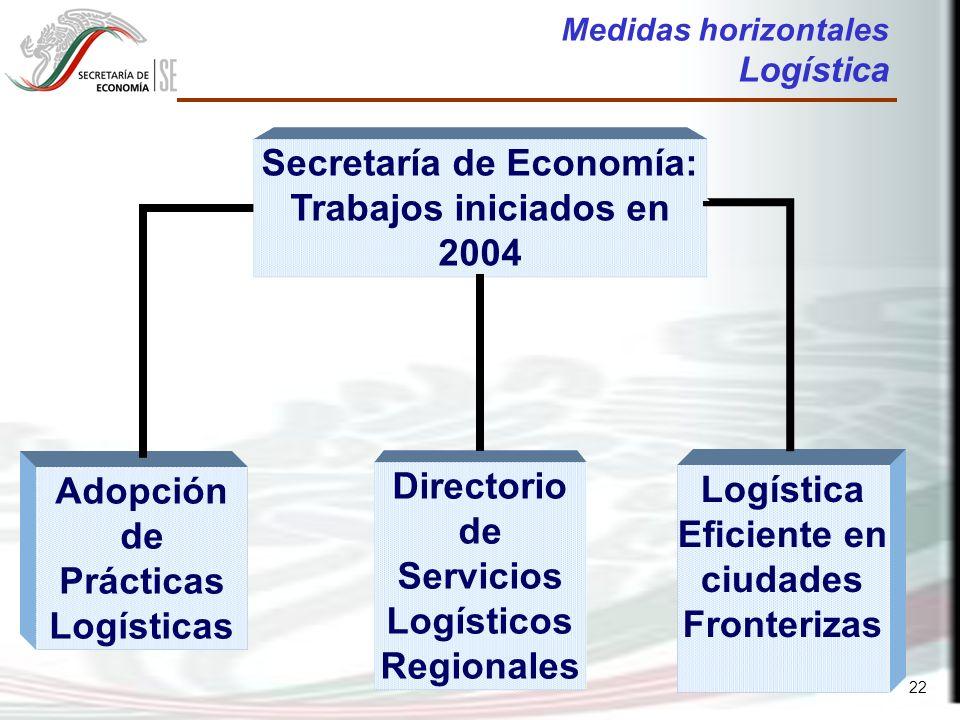 22 Directorio de Servicios Logísticos Regionales Medidas horizontales Logística Adopción de Prácticas Logísticas Logística Eficiente en ciudades Fronterizas Secretaría de Economía: Trabajos iniciados en 2004