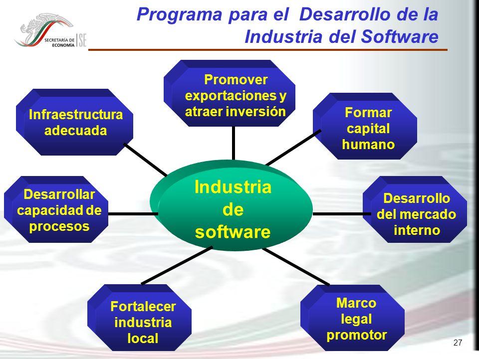 27 Marco legal promotor Desarrollo del mercado interno Promover exportaciones y atraer inversión Formar capital humano Industria de software Fortalecer industria local Desarrollar capacidad de procesos Infraestructura adecuada Programa para el Desarrollo de la Industria del Software